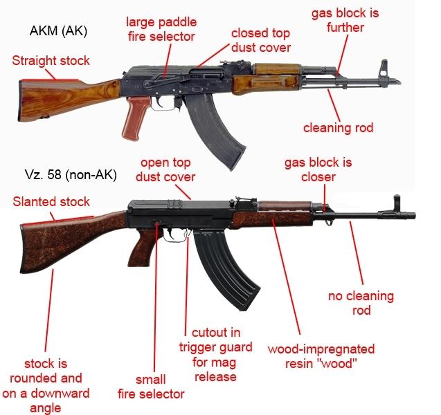 The Kalashnikov's Superior Cousin